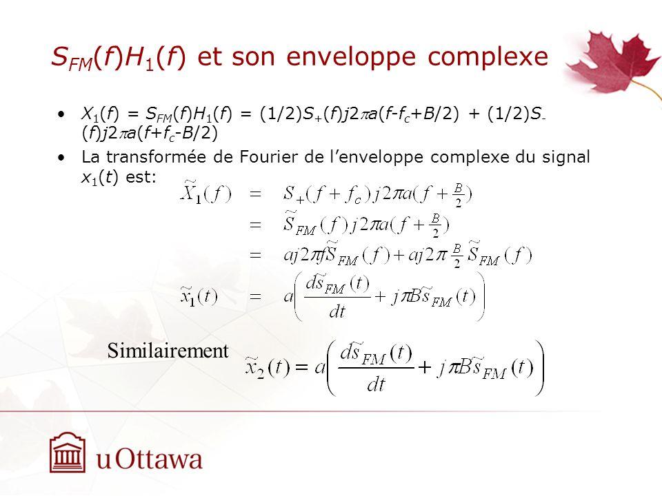 S FM (f)H 1 (f) et son enveloppe complexe X 1 (f) = S FM (f)H 1 (f) = (1/2)S + (f)j2a(f-f c +B/2) + (1/2)S - (f)j2a(f+f c -B/2) La transformée de Four