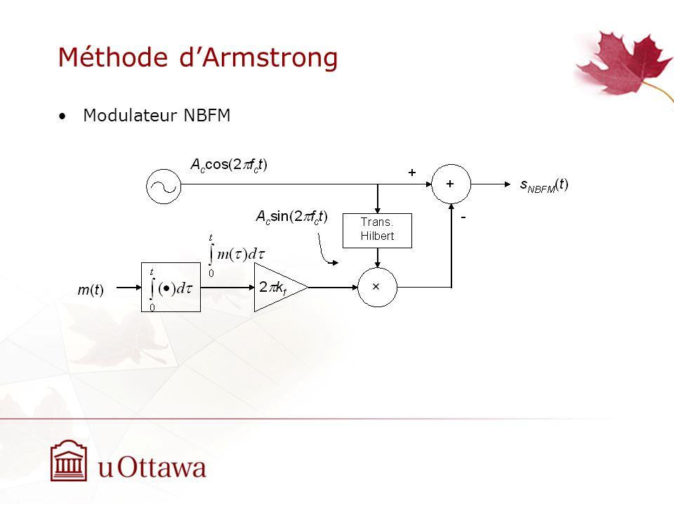 Méthode dArmstrong Nonlinéarité –v o = a 1 v i +a 2 v i 2 +a 3 v i 3 +… –v i (t) = s NBFM (t).