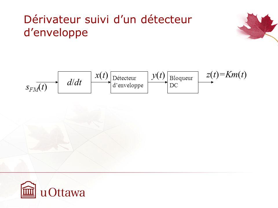 Dérivateur suivi dun détecteur denveloppe s FM (t) d/dt x(t)x(t) Détecteur denveloppe Bloqueur DC y(t)y(t) z(t)=Km(t)