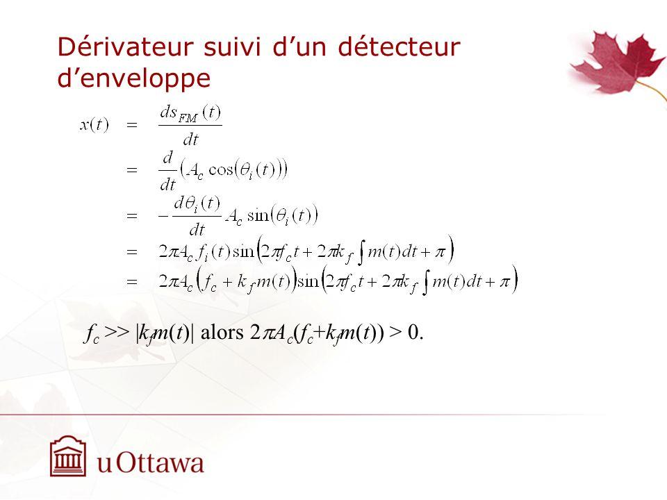 Dérivateur suivi dun détecteur denveloppe f c >>  k f m(t)  alors 2 A c (f c +k f m(t)) > 0.