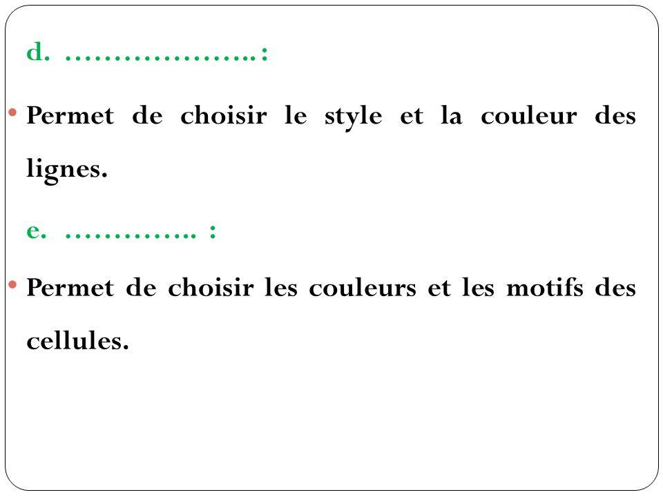 d.……………….. : Permet de choisir le style et la couleur des lignes.