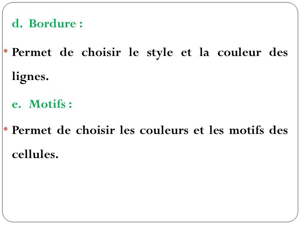 d.Bordure : Permet de choisir le style et la couleur des lignes.