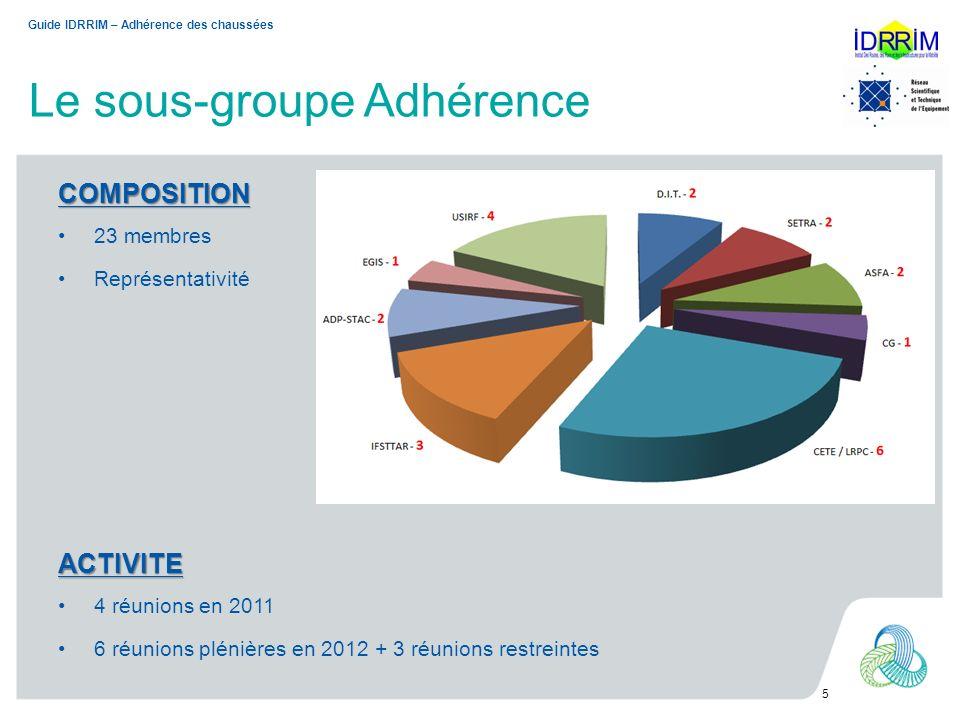 Le sous-groupe Adhérence 5 COMPOSITION 23 membres Représentativité Guide IDRRIM – Adhérence des chaussées ACTIVITE 4 réunions en 2011 6 réunions pléni