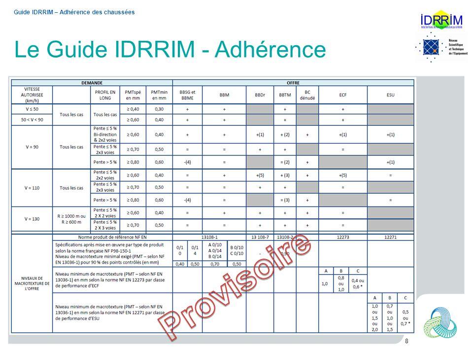 Le Guide IDRRIM - Adhérence 8 Guide IDRRIM – Adhérence des chaussées