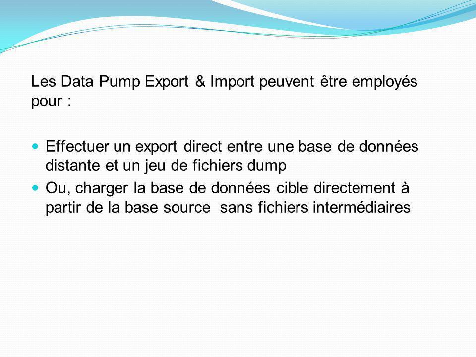 Les Data Pump Export & Import peuvent être employés pour : Effectuer un export direct entre une base de données distante et un jeu de fichiers dump Ou