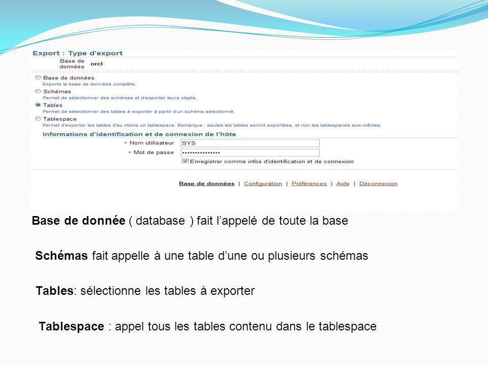 Base de donnée ( database ) fait lappelé de toute la base Schémas fait appelle à une table dune ou plusieurs schémas Tables: sélectionne les tables à