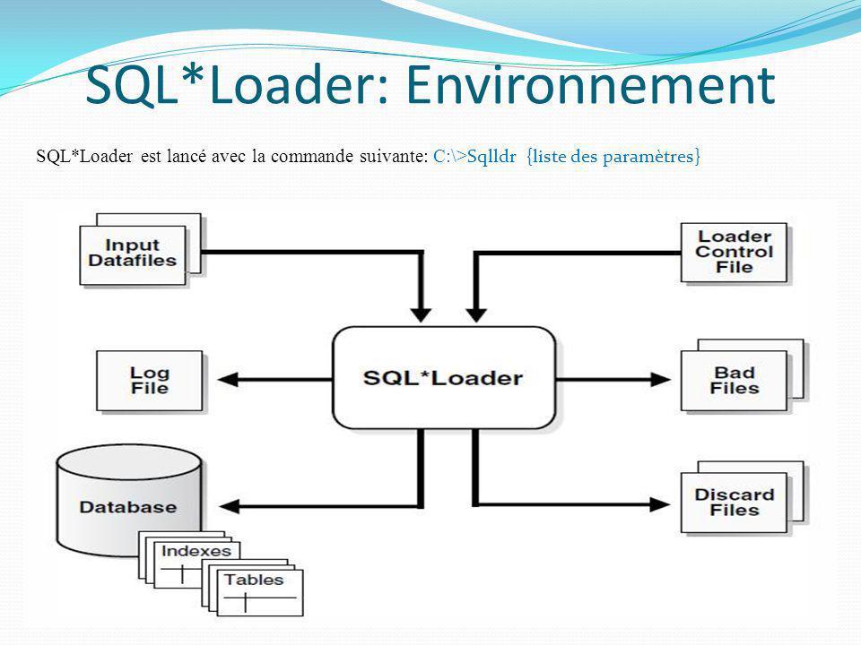 SQL*Loader: Environnement SQL*Loader est lancé avec la commande suivante: C:\> Sqlldr {liste des paramètres}