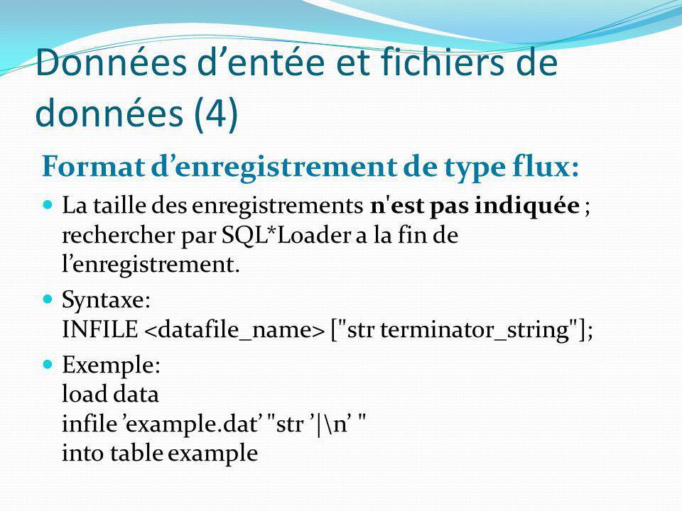 Données dentée et fichiers de données (4) Format denregistrement de type flux: La taille des enregistrements n'est pas indiquée ; rechercher par SQL*L