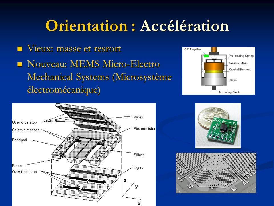Orientation : Accélération Vieux: masse et resrort Vieux: masse et resrort Nouveau: MEMS Micro-Electro Mechanical Systems (Microsystème électromécanique) Nouveau: MEMS Micro-Electro Mechanical Systems (Microsystème électromécanique)