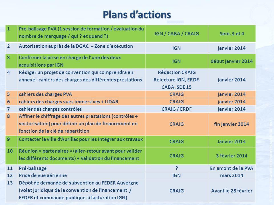 Centre Régional Auvergnat de lInformation Géographique - 2012 1 Pré-balisage PVA (1 session de formation / évaluation du nombre de marquage / qui ? et