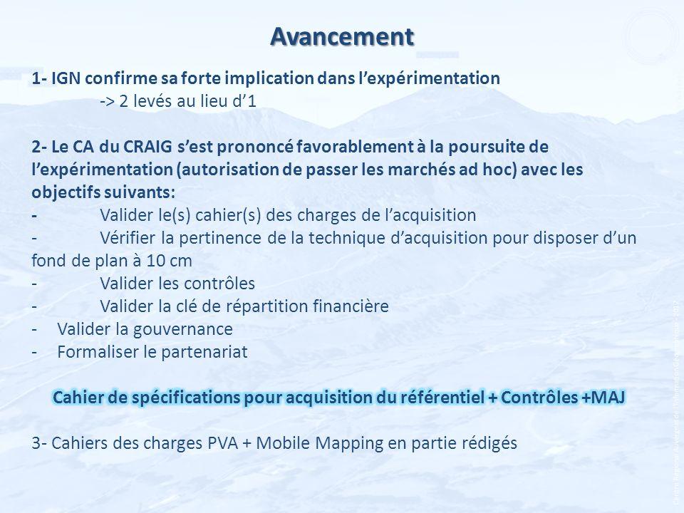 Centre Régional Auvergnat de lInformation Géographique - 2012 Avancement