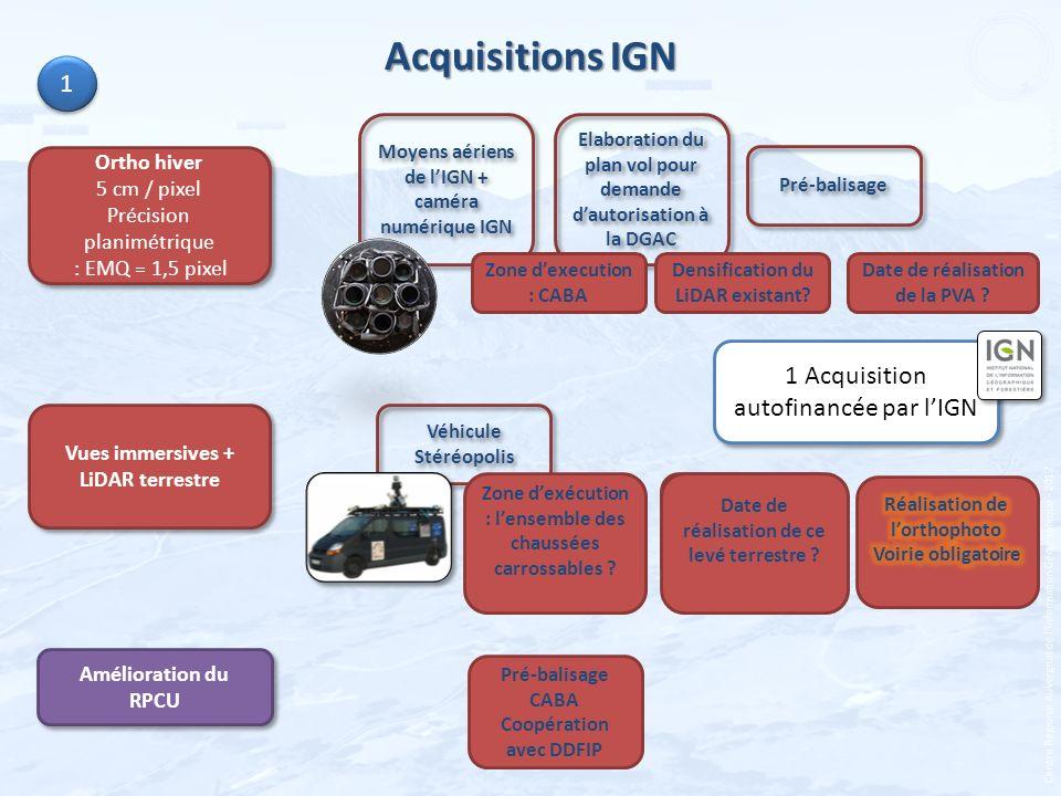 Centre Régional Auvergnat de lInformation Géographique - 2012 Acquisitions IGN 1 1 Ortho hiver 5 cm / pixel Précision planimétrique : EMQ = 1,5 pixel
