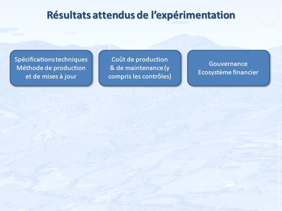Centre Régional Auvergnat de lInformation Géographique - 2012 Résultats attendus de lexpérimentation Spécifications techniques Méthode de production e