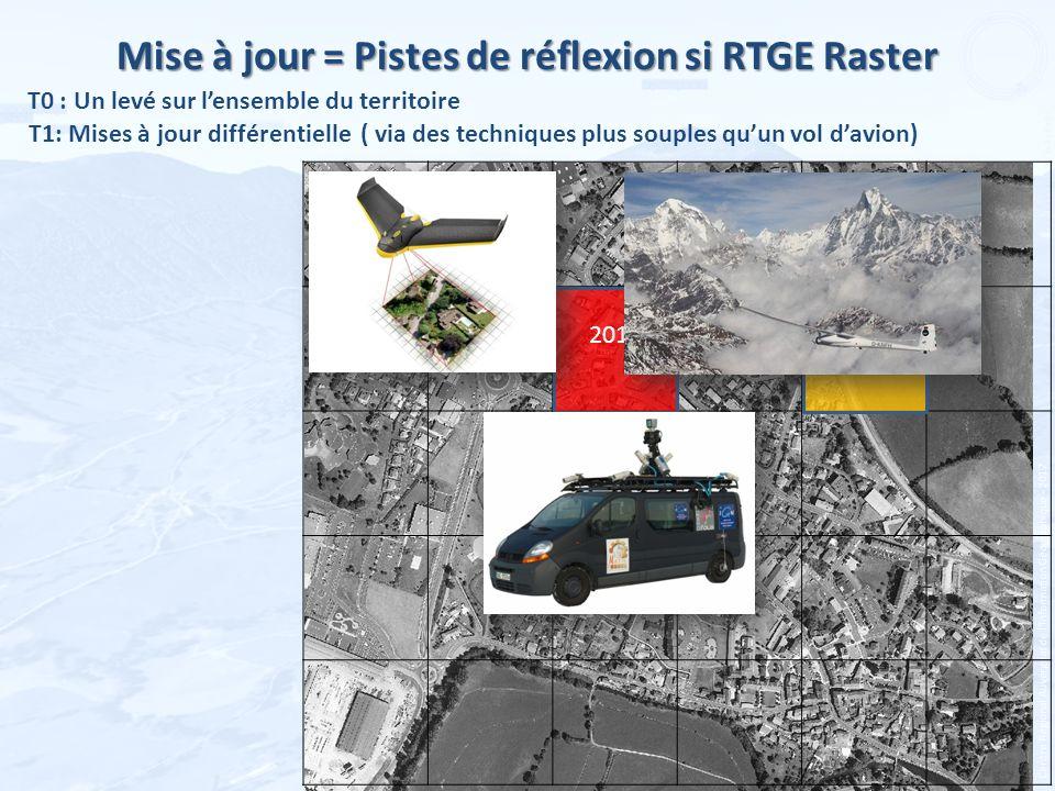 Centre Régional Auvergnat de lInformation Géographique - 2012 Mise à jour = Pistes de réflexion si RTGE Raster 2015 2016 T0 : Un levé sur lensemble du