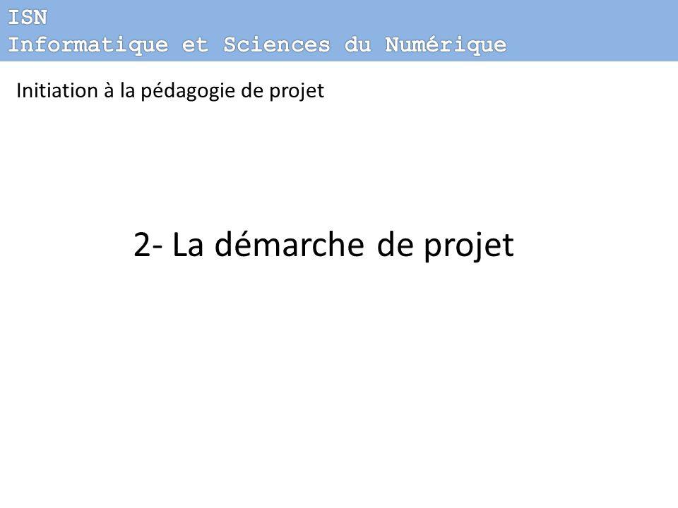 Initiation à la pédagogie de projet 2- La démarche de projet