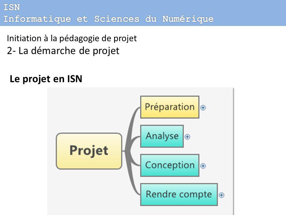 Initiation à la pédagogie de projet 2- La démarche de projet Le projet en ISN
