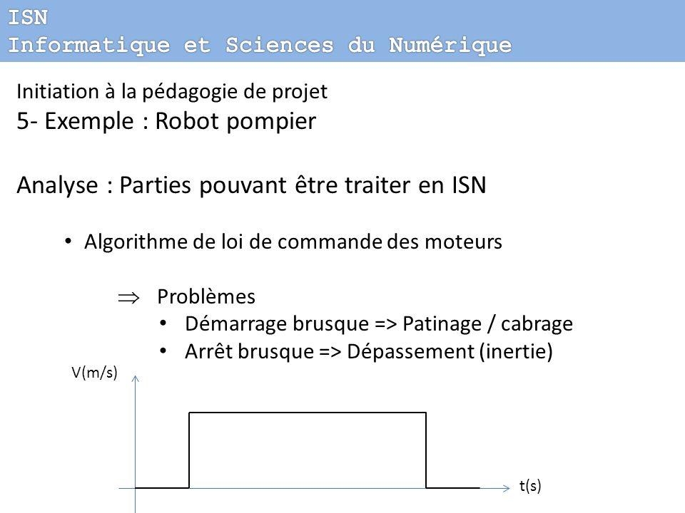 Initiation à la pédagogie de projet 5- Exemple : Robot pompier Analyse : Parties pouvant être traiter en ISN Algorithme de loi de commande des moteurs