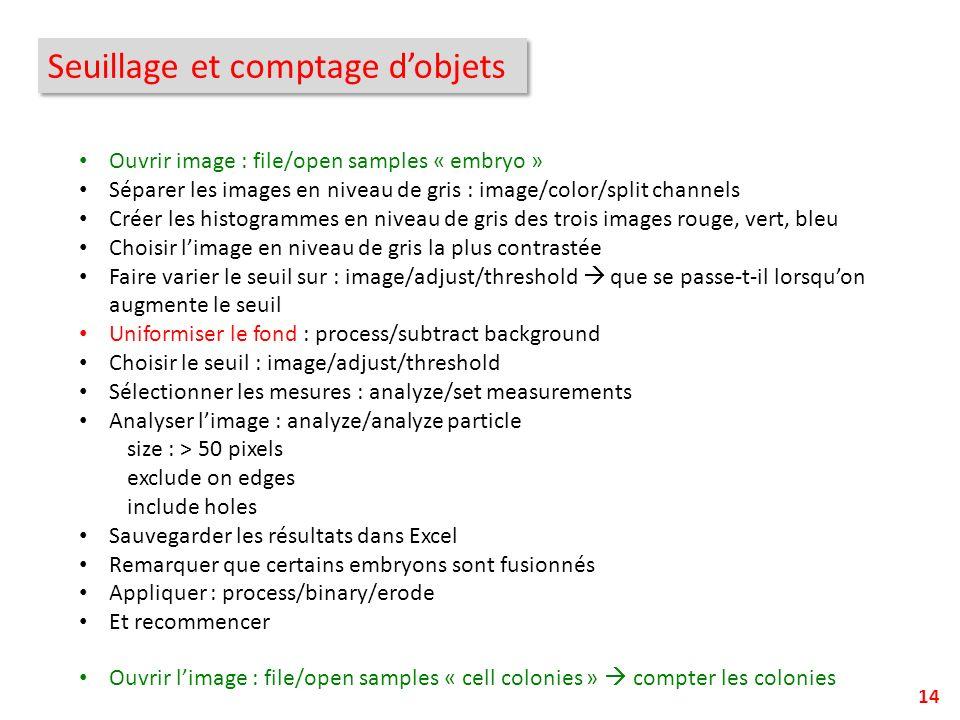 Seuillage et comptage dobjets 14 Ouvrir image : file/open samples « embryo » Séparer les images en niveau de gris : image/color/split channels Créer l
