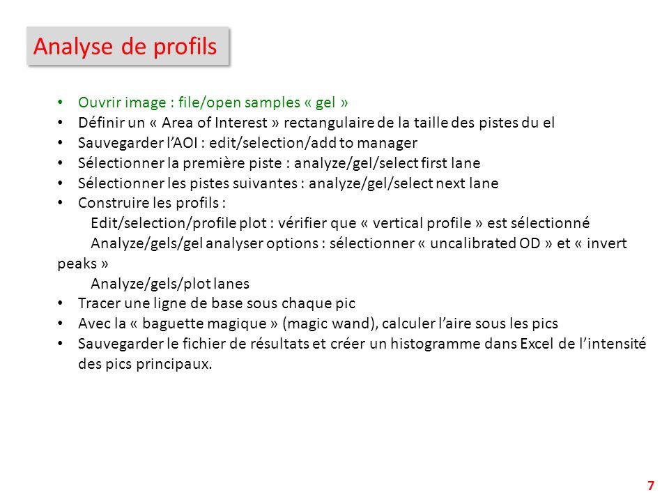 Analyse de profils 7 Ouvrir image : file/open samples « gel » Définir un « Area of Interest » rectangulaire de la taille des pistes du el Sauvegarder