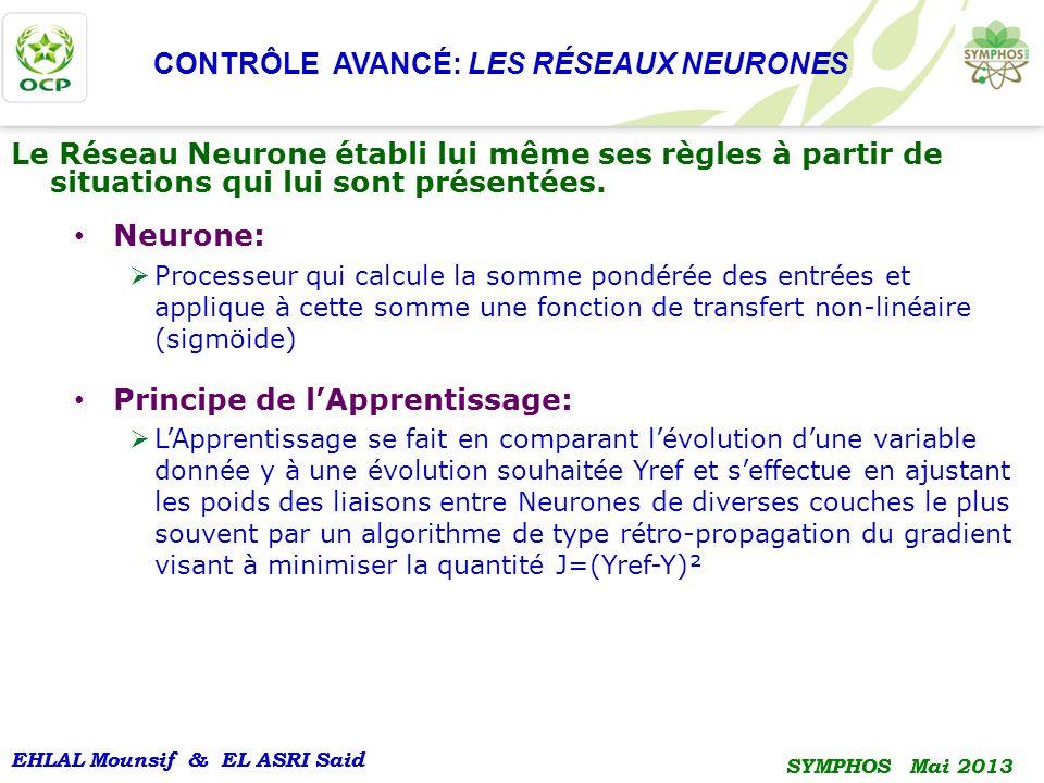 EHLAL Mounsif & EL ASRI Said SYMPHOS Mai 2013 EHLAL Mounsif & EL ASRI Said SYMPHOS Mai 2013 CONTRÔLE AVANCÉ: LES RÉSEAUX NEURONES Le Réseau Neurone ét