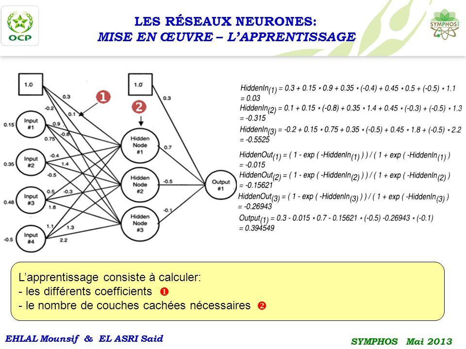 EHLAL Mounsif & EL ASRI Said SYMPHOS Mai 2013 EHLAL Mounsif & EL ASRI Said SYMPHOS Mai 2013 LES RÉSEAUX NEURONES: MISE EN ŒUVRE – LAPPRENTISSAGE Lappr
