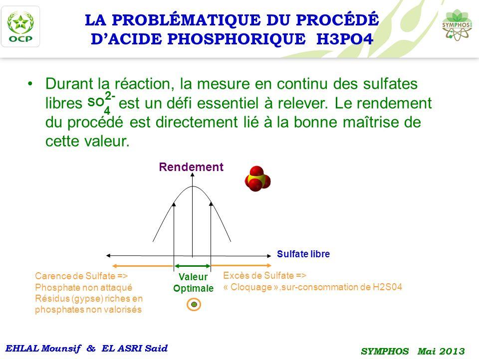 EHLAL Mounsif & EL ASRI Said SYMPHOS Mai 2013 EHLAL Mounsif & EL ASRI Said SYMPHOS Mai 2013 Durant la réaction, la mesure en continu des sulfates libr