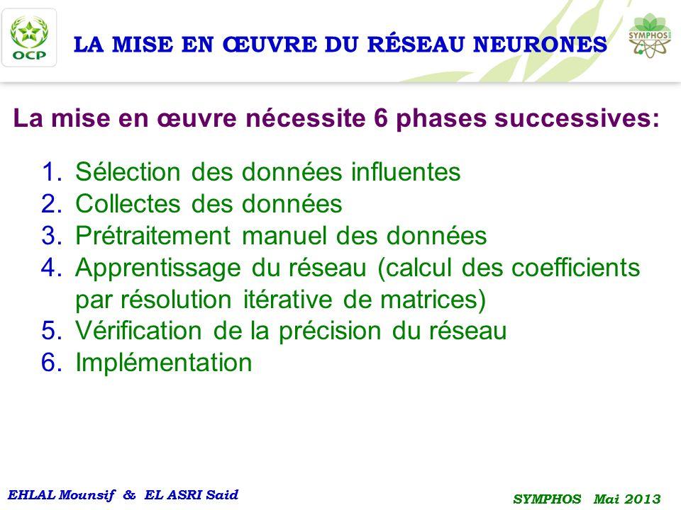 EHLAL Mounsif & EL ASRI Said SYMPHOS Mai 2013 EHLAL Mounsif & EL ASRI Said SYMPHOS Mai 2013 LA MISE EN ŒUVRE DU RÉSEAU NEURONES La mise en œuvre néces