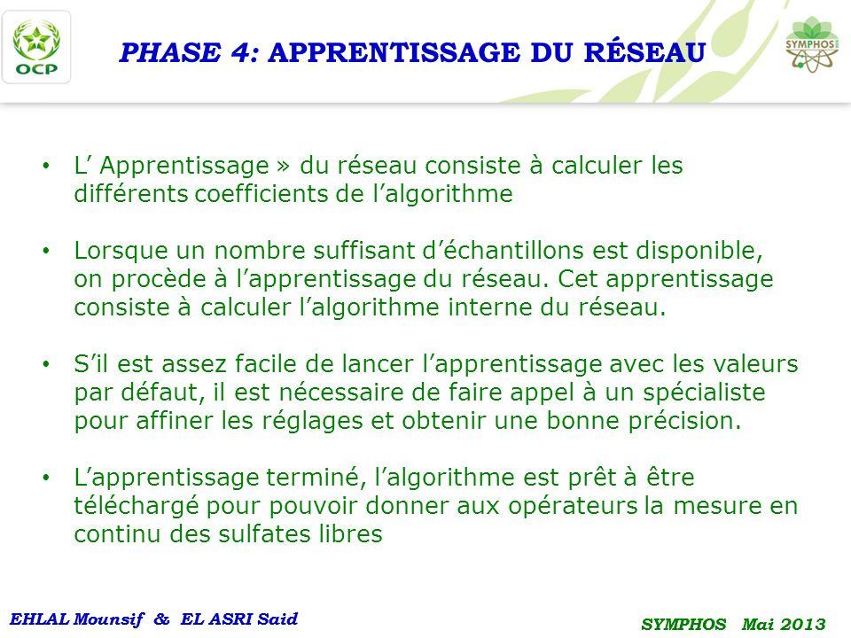 EHLAL Mounsif & EL ASRI Said SYMPHOS Mai 2013 EHLAL Mounsif & EL ASRI Said SYMPHOS Mai 2013 PHASE 4: APPRENTISSAGE DU RÉSEAU L Apprentissage » du rése
