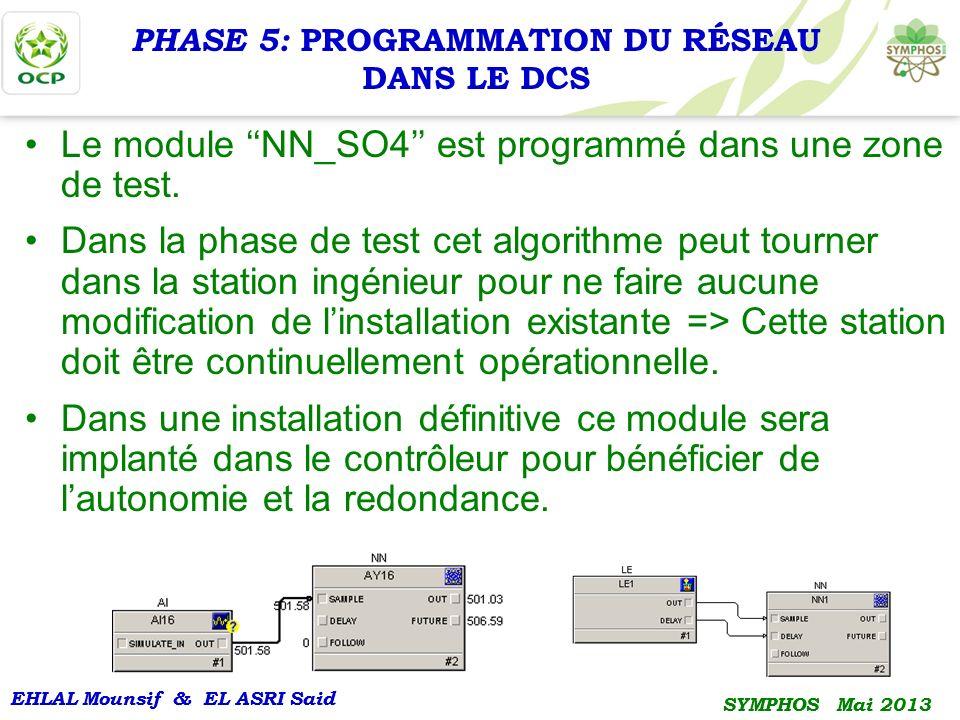 EHLAL Mounsif & EL ASRI Said SYMPHOS Mai 2013 EHLAL Mounsif & EL ASRI Said SYMPHOS Mai 2013 PHASE 5: PROGRAMMATION DU RÉSEAU DANS LE DCS Le module NN_