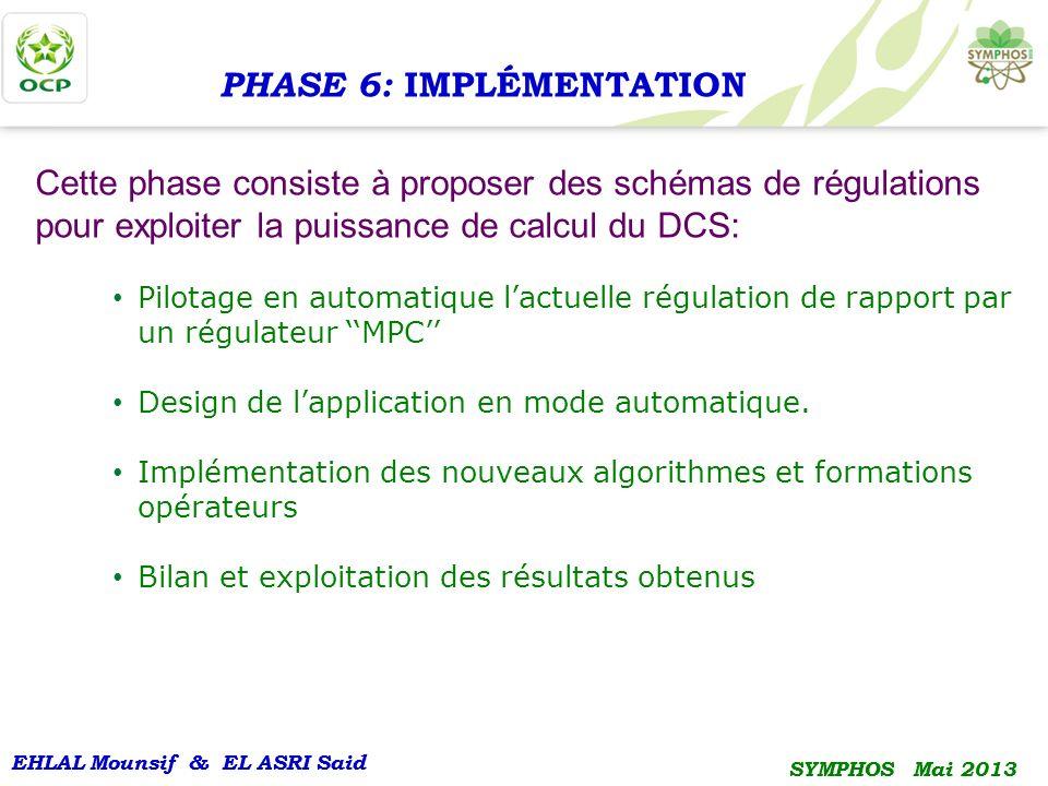 EHLAL Mounsif & EL ASRI Said SYMPHOS Mai 2013 EHLAL Mounsif & EL ASRI Said SYMPHOS Mai 2013 PHASE 6: IMPLÉMENTATION Cette phase consiste à proposer de
