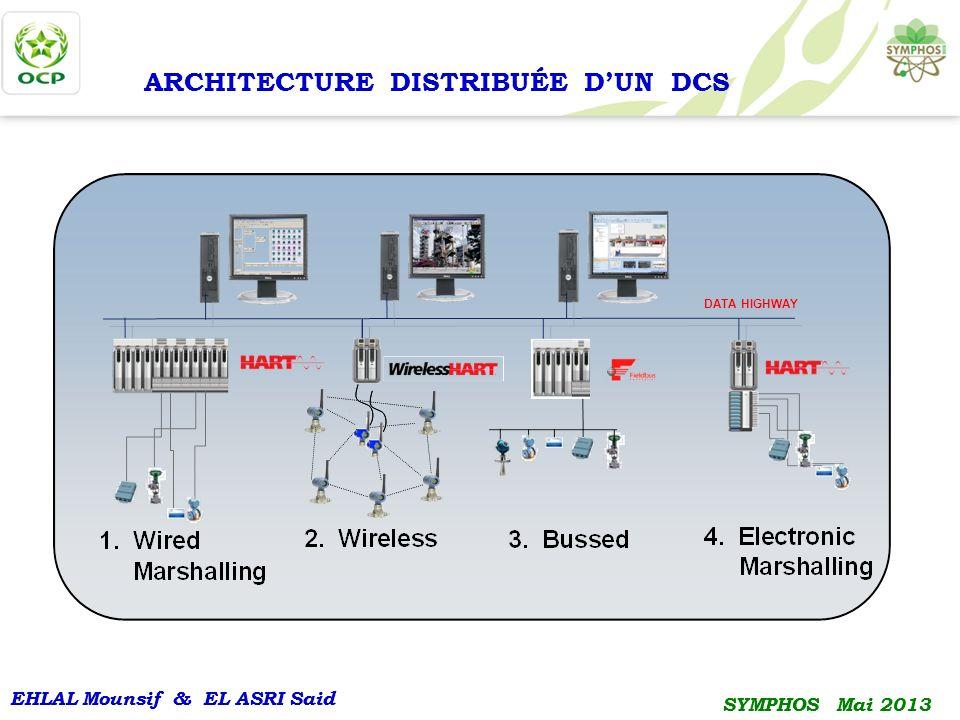 EHLAL Mounsif & EL ASRI Said SYMPHOS Mai 2013 EHLAL Mounsif & EL ASRI Said SYMPHOS Mai 2013 ARCHITECTURE CLIENT SERVEUR DUN AUTOMATE PROGRAMMABLE Redundant Servers Supervision (HMI) PLC/Controller