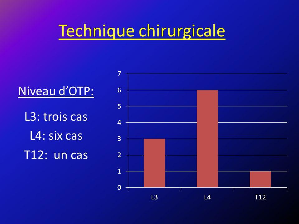 Niveau dOTP: L3: trois cas L4: six cas T12: un cas