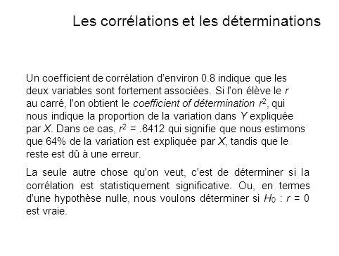 Un coefficient de corrélation d'environ 0.8 indique que les deux variables sont fortement associées. Si l'on élève le r au carré, l'on obtient le coef