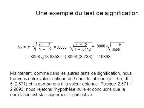 t ob = r n 2 1 r 2 =.8008 7 2 1.6412 =.8008 5.3588 =.8008 13.9353 = (.8008)(3.733) = 2.9893 Maintenant, comme dans les autres tests de signification, nous trouvons notre valeur critique du t dans le tableau (α =.05, df = 5: 2.571) et la comparons à la valeur obtenue.