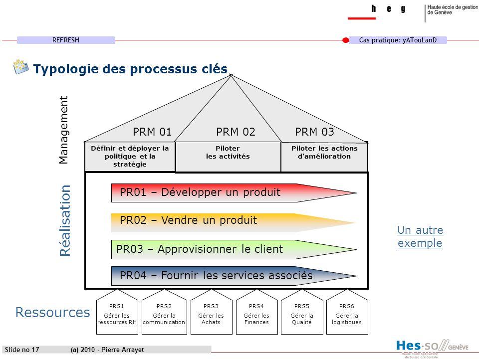 REFRESHCas pratique: yATouLanD (a) 2010 - Pierre Arrayet Slide no 17 Typologie des processus clés PR01 – Développer un produit PR02 – Vendre un produi