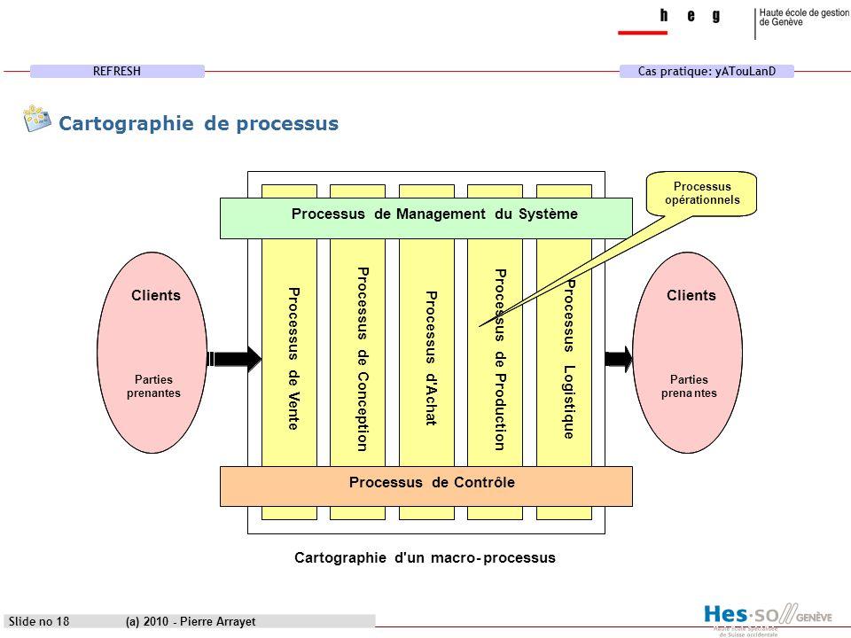 REFRESHCas pratique: yATouLanD (a) 2010 - Pierre Arrayet Slide no 18 Cartographie de processus Processus de Vente Processus de Conception Processus d'