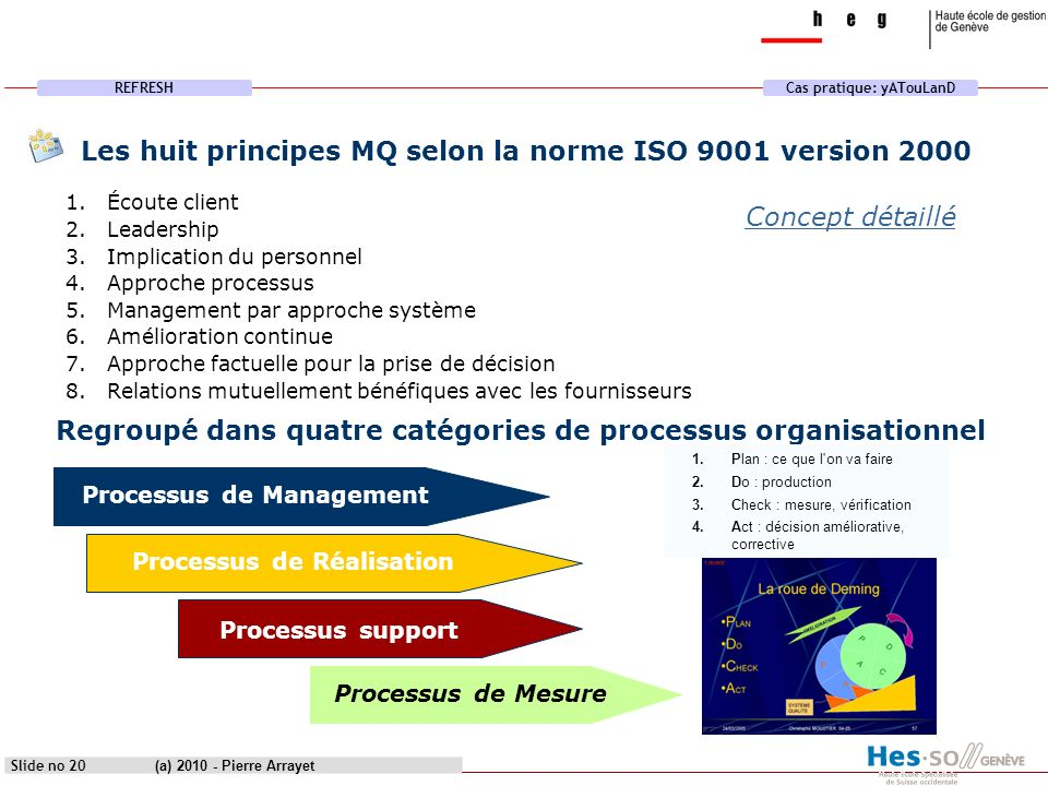 REFRESHCas pratique: yATouLanD (a) 2010 - Pierre Arrayet Slide no 20 1.Écoute client 2.Leadership 3.Implication du personnel 4.Approche processus 5.Ma