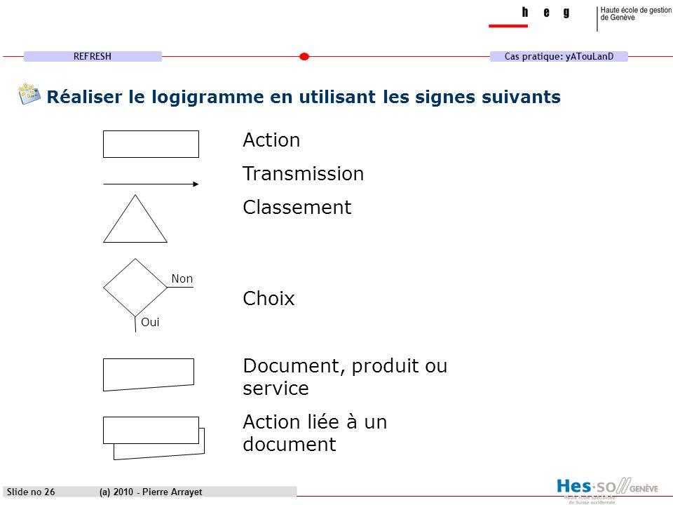 REFRESHCas pratique: yATouLanD (a) 2010 - Pierre Arrayet Slide no 26 Réaliser le logigramme en utilisant les signes suivants Non Oui Action Transmissi