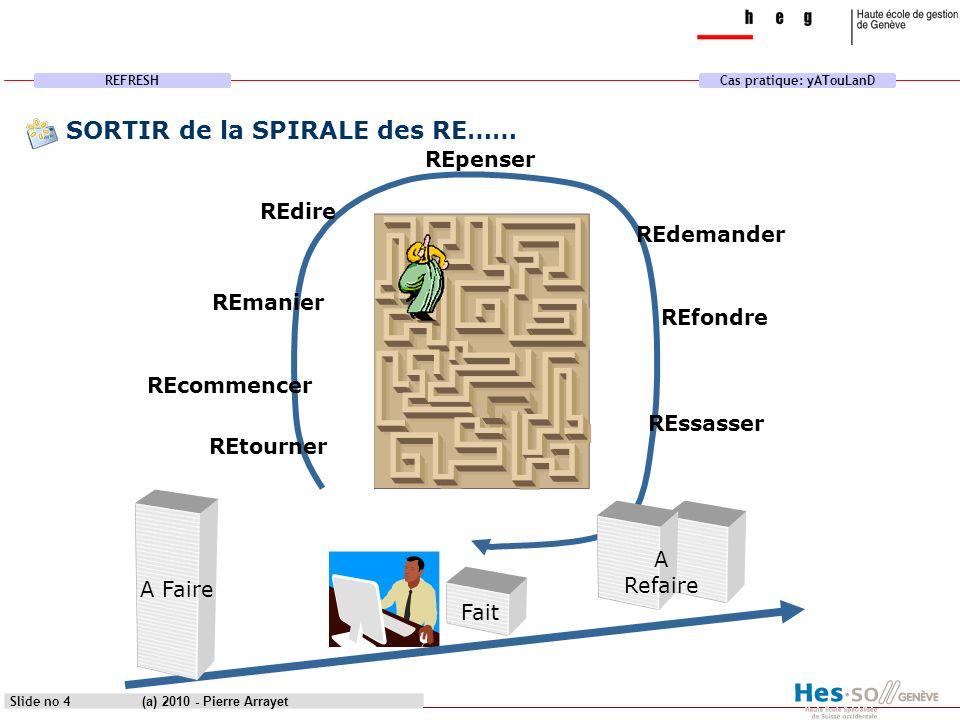 REFRESHCas pratique: yATouLanD (a) 2010 - Pierre Arrayet Slide no 25 Quand rédiger une procédure .