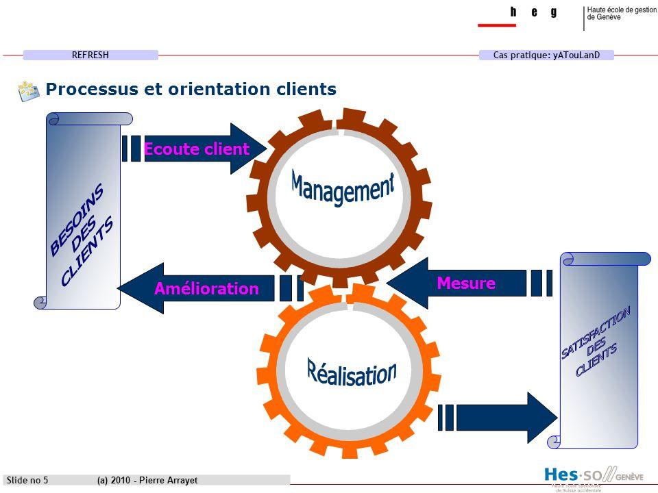 REFRESHCas pratique: yATouLanD (a) 2010 - Pierre Arrayet Slide no 5 Ecoute client Mesure Amélioration Processus et orientation clients