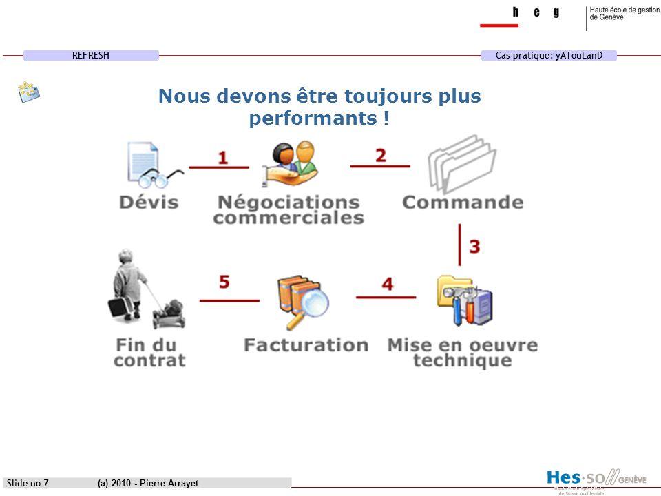 REFRESHCas pratique: yATouLanD (a) 2010 - Pierre Arrayet Slide no 8 ISO 9000 et orientation « Processus » qualité totale CINQ COMPOSANTES CLES DU SYSTEME : 4.