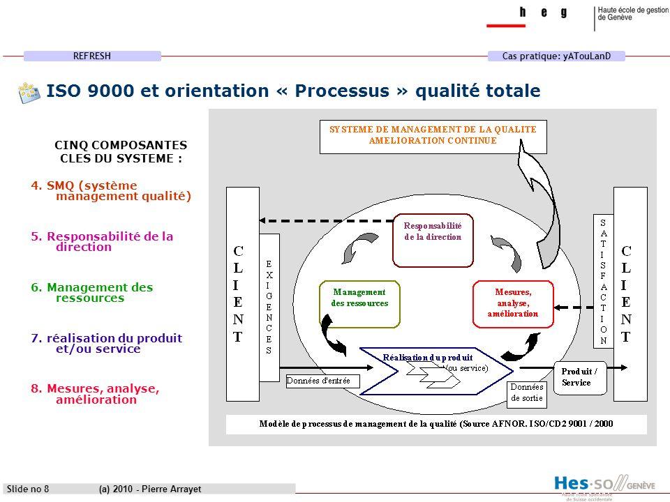 REFRESHCas pratique: yATouLanD (a) 2010 - Pierre Arrayet Slide no 8 ISO 9000 et orientation « Processus » qualité totale CINQ COMPOSANTES CLES DU SYST