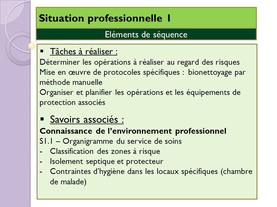 Situation professionnelle 1 Tâches à réaliser : Déterminer les opérations à réaliser au regard des risques Mise en œuvre de protocoles spécifiques : b