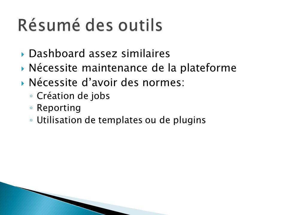 Dashboard assez similaires Nécessite maintenance de la plateforme Nécessite davoir des normes: Création de jobs Reporting Utilisation de templates ou