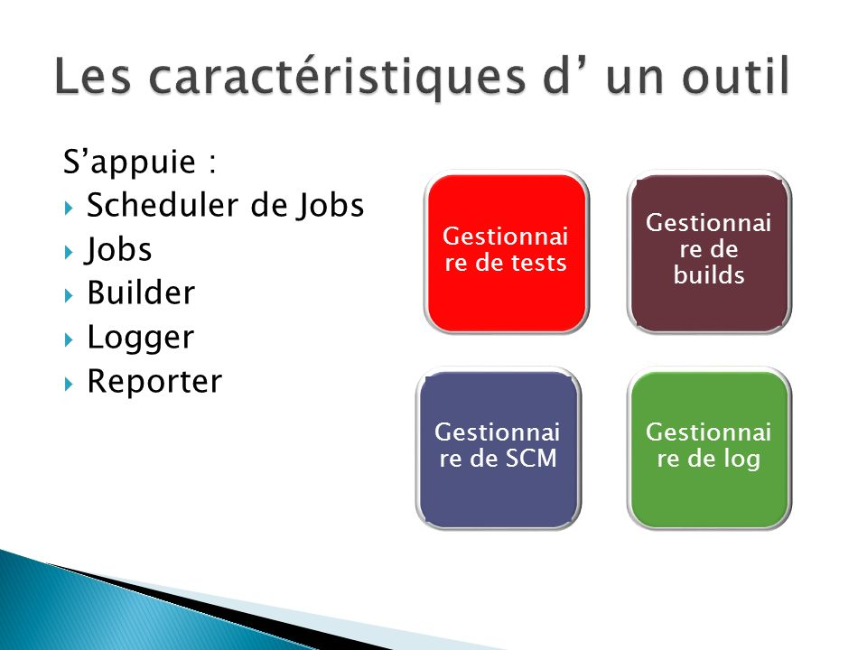Sappuie : Scheduler de Jobs Jobs Builder Logger Reporter Gestionnai re de tests Gestionnai re de builds Gestionnai re de SCM Gestionnai re de log