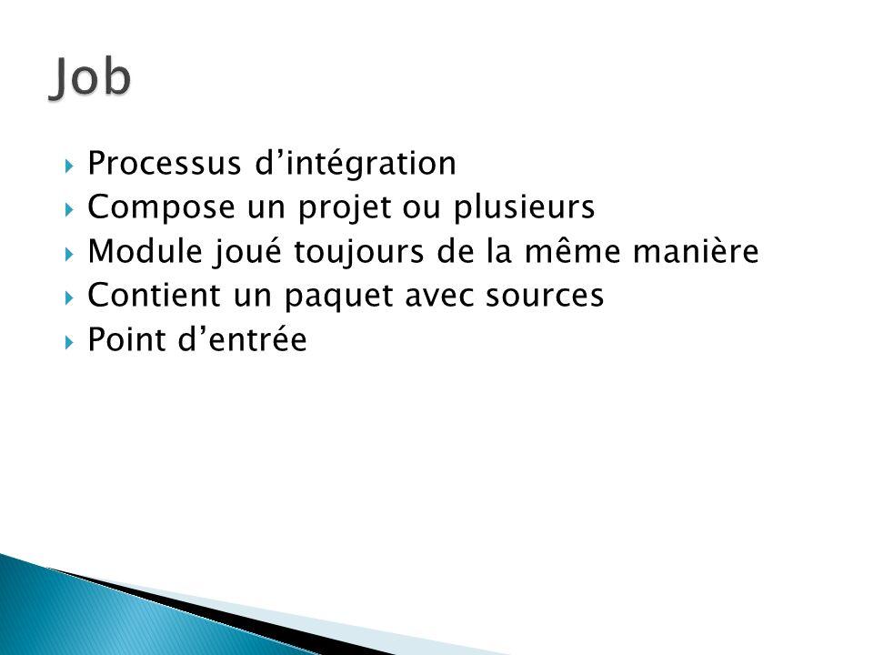 Processus dintégration Compose un projet ou plusieurs Module joué toujours de la même manière Contient un paquet avec sources Point dentrée