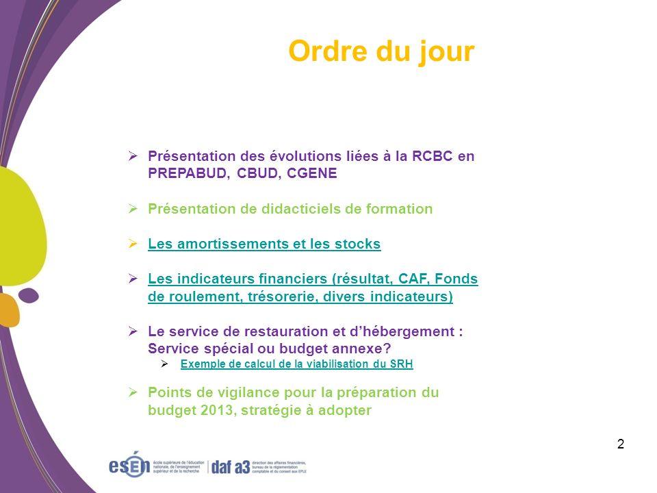 GFC Planning prévisionnel 3 PBUD RCBC : – Qualification du 25 janvier à mi juillet – Recette utilisateur du 26 mars au 06 juin – Bilan recette utilisateur positif.
