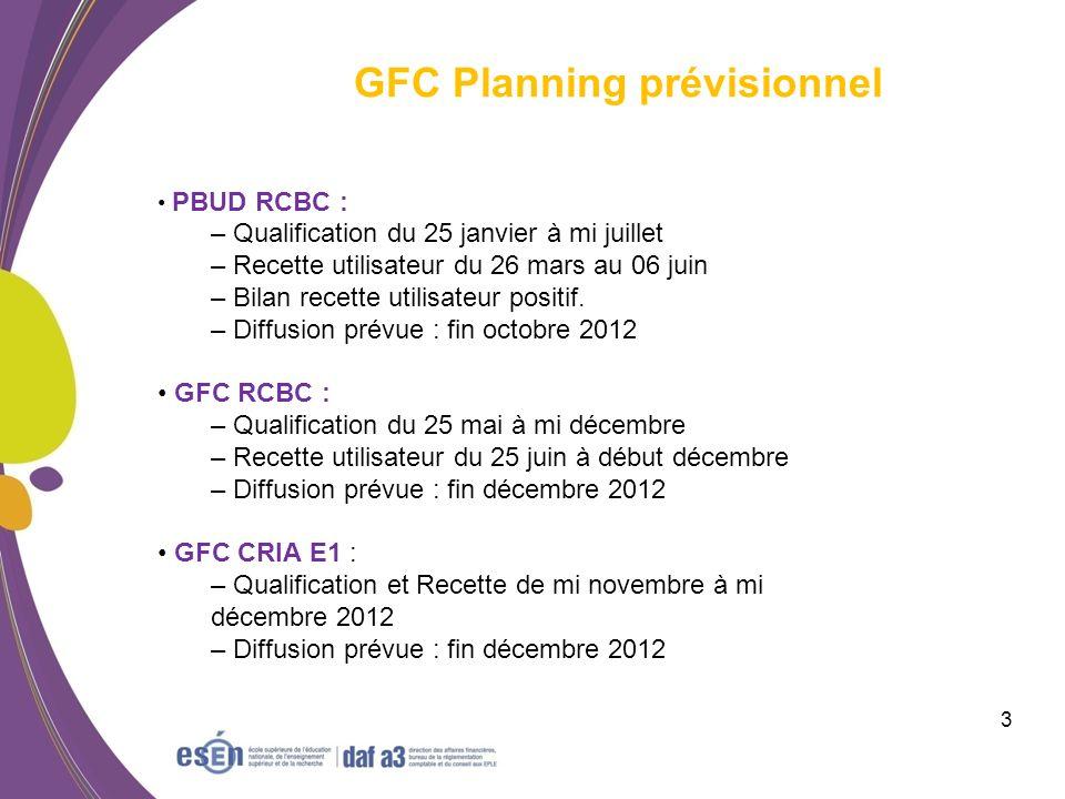 Module CGENE 14 Pas de nouvelles fonctionnalités pour RCBC en 2013 Lenjeu principal pour ce module a été de mettre en œuvre le nouveau plan comptable : – Révision de lutilisation des comptes PCG pour les différentes fonctionnalités – Révision des contrôles de la vérification périodique et enrichissement de ces contrôles