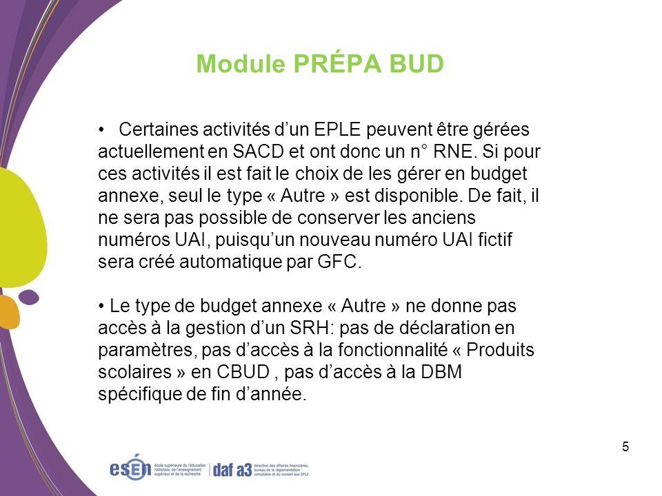 Module PRÉPA BUD 6 Toutes les actions de saisie et dédition se font sur le budget concerné (principal ou annexe).
