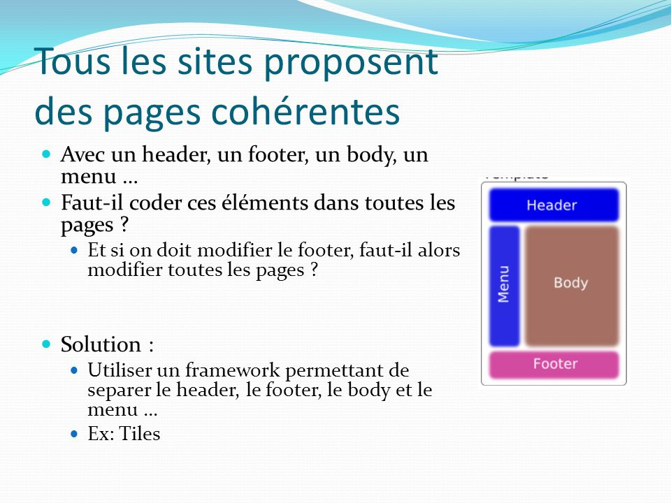 Tous les sites proposent des pages cohérentes Avec un header, un footer, un body, un menu … Faut-il coder ces éléments dans toutes les pages ? Et si o